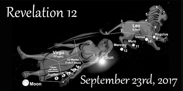 Revelation 12 Sign